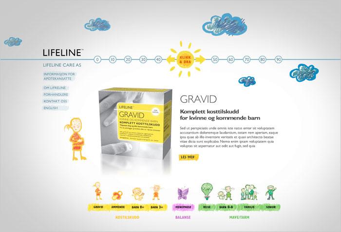Lifeline Care