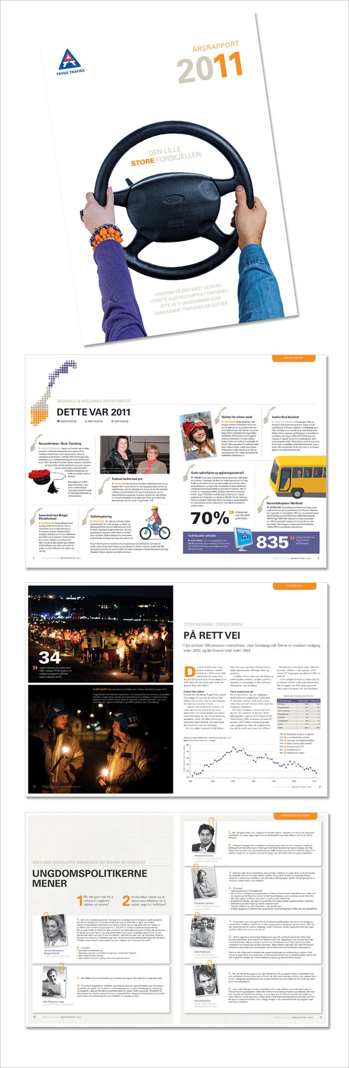 Trygg Trafikk – årsrapport 2011